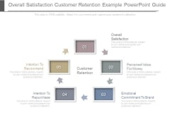 Overall Satisfaction Customer Retention Example Powerpoint Guide