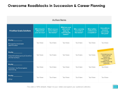 Overcome Roadblocks In Succession And Career Planning Ppt PowerPoint Presentation Outline Slides