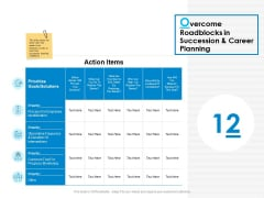 Overcome Roadblocks In Succession And Career Planning Ppt PowerPoint Presentation Summary