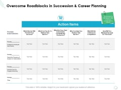 Overcome Roadblocks In Succession And Career Planning Ppt PowerPoint Presentation Visual Aids Styles