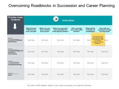 Overcoming Roadblocks In Succession And Career Planning Ppt PowerPoint Presentation Model Rules