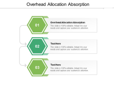 Overhead Allocation Absorption Ppt PowerPoint Presentation Infographics Good Cpb