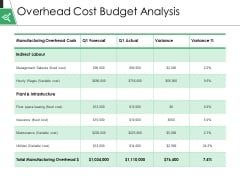 Overhead Cost Budget Analysis Ppt PowerPoint Presentation Inspiration Introduction
