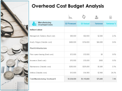 Overhead Cost Budget Analysis Ppt PowerPoint Presentation Show Images
