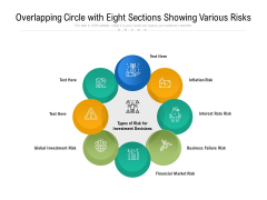 Overlapping Circle With Eight Sections Showing Various Risks Ppt PowerPoint Presentation Gallery Background Images PDF