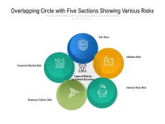 Overlapping Circle With Five Sections Showing Various Risks Ppt PowerPoint Presentation File Graphics Design PDF