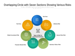 Overlapping Circle With Seven Sections Showing Various Risks Ppt PowerPoint Presentation Gallery Microsoft PDF