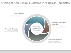 Oversight And Control Functions Ppt Design Templates