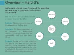 Overview Hard Ss Ppt PowerPoint Presentation Model Background Designs