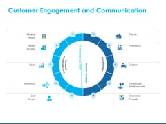 Overview Healthcare Business Management Customer Engagement And Communication Infographics PDF