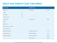 Overview Healthcare Business Management Direct And Indirect Costs Calculation Rules PDF