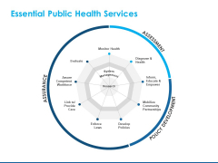 Overview Healthcare Business Management Essential Public Health Services Professional PDF