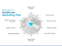 Overview Healthcare Business Management Essentials Of Healthcare Marketing Plan Guidelines PDF