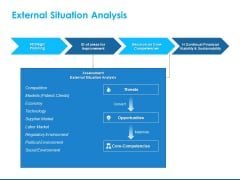 Overview Healthcare Business Management External Situation Analysis Mockup PDF