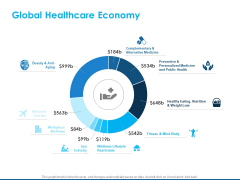 Overview Healthcare Business Management Global Healthcare Economy Clipart PDF