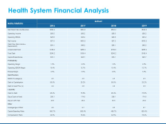 Overview Healthcare Business Management Health System Financial Analysis Icons PDF