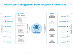 Overview Healthcare Business Management Healthcare Management Data Analytics Architecture Guidelines PDF
