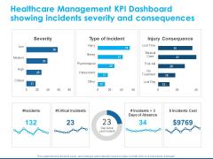 Overview Healthcare Business Management Healthcare Management KPI Dashboard Inspiration PDF
