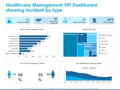 Overview Healthcare Business Management Healthcare Management KPI Dashboard Showing Incident Mockup PDF