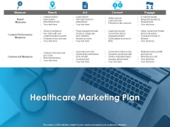 Overview Healthcare Business Management Healthcare Marketing Plan Ppt Styles Picture PDF
