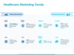 Overview Healthcare Business Management Healthcare Marketing Trends Demonstration PDF