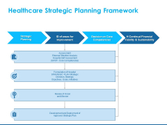 Overview Healthcare Business Management Healthcare Strategic Planning Framework Pictures PDF