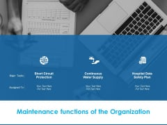 Overview Healthcare Business Management Maintenance Functions Of The Organization Summary PDF