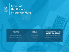 Overview Healthcare Business Management Types Of Healthcare Insurance Plans Infographics PDF