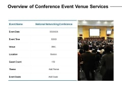 Overview Of Conference Event Venue Services Ppt PowerPoint Presentation Styles Grid