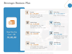 Overview Of Hospitality Industry Beverages Business Plan Infographics PDF