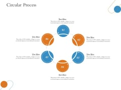 Overview Of Hospitality Industry Circular Process Summary PDF