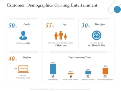 Overview Of Hospitality Industry Customer Demographics Gaming Entertainment Mockup PDF