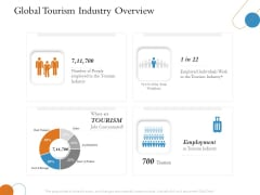 Overview Of Hospitality Industry Global Tourism Industry Overview Formats PDF