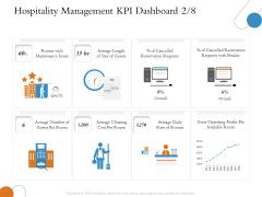 Overview Of Hospitality Industry Hospitality Management KPI Dashboard Average Professional PDF