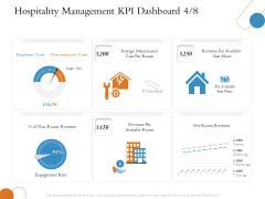Overview Of Hospitality Industry Hospitality Management KPI Dashboard Cost Template PDF