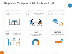 Overview Of Hospitality Industry Hospitality Management KPI Dashboard Employees Ideas PDF