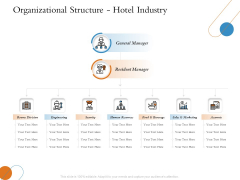 Overview Of Hospitality Industry Organizational Structure Hotel Industry Themes PDF