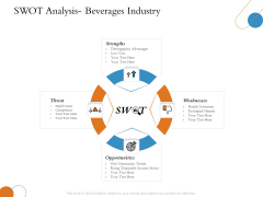 Overview Of Hospitality Industry SWOT Analysis Beverages Industry Introduction PDF
