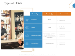 Overview Of Hospitality Industry Types Of Hotels Ppt Visual Aids Show PDF