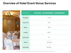 Overview Of Hotel Event Venue Services Ppt PowerPoint Presentation Outline Layouts