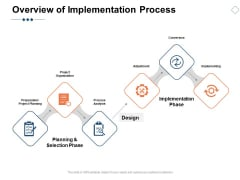 Overview Of Implementation Process Ppt PowerPoint Presentation File Background Image