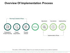 Overview Of Implementation Process Ppt PowerPoint Presentation File Design Templates