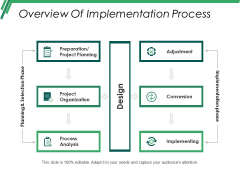 Overview Of Implementation Process Ppt PowerPoint Presentation Infographic Template Introduction