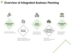 Overview Of Integrated Business Planning Ppt PowerPoint Presentation Ideas Example Topics