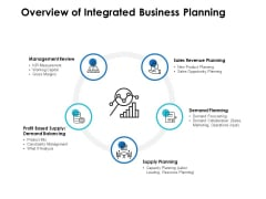 Overview Of Integrated Business Planning Ppt PowerPoint Presentation Pictures Graphic Images