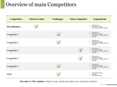 Overview Of Main Competitors Ppt PowerPoint Presentation Outline Graphics
