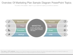 Overview Of Marketing Plan Sample Diagram Powerpoint Topics