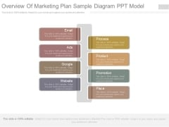 Overview Of Marketing Plan Sample Diagram Ppt Model
