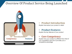 Overview Of Product Service Being Launched Ppt PowerPoint Presentation Infographic Template File Formats