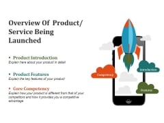 Overview Of Product Service Being Launched Ppt PowerPoint Presentation Summary Graphics Design